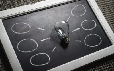 Five questions to determine your brand positioning