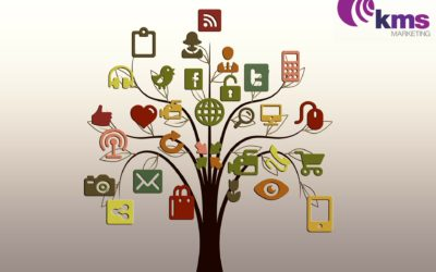 How effective is your online marketing content?