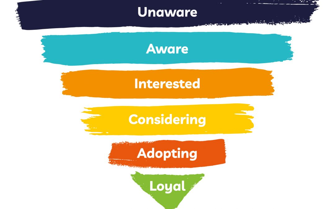 Whole funnel thinking – five key points